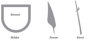 Logo beståndsdelar